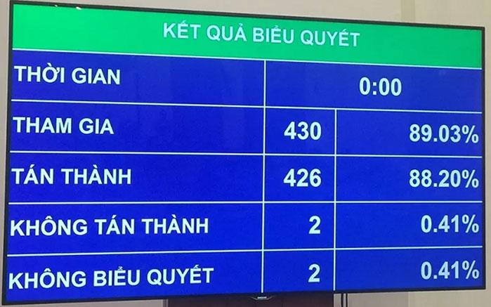 quochoithongqua-1